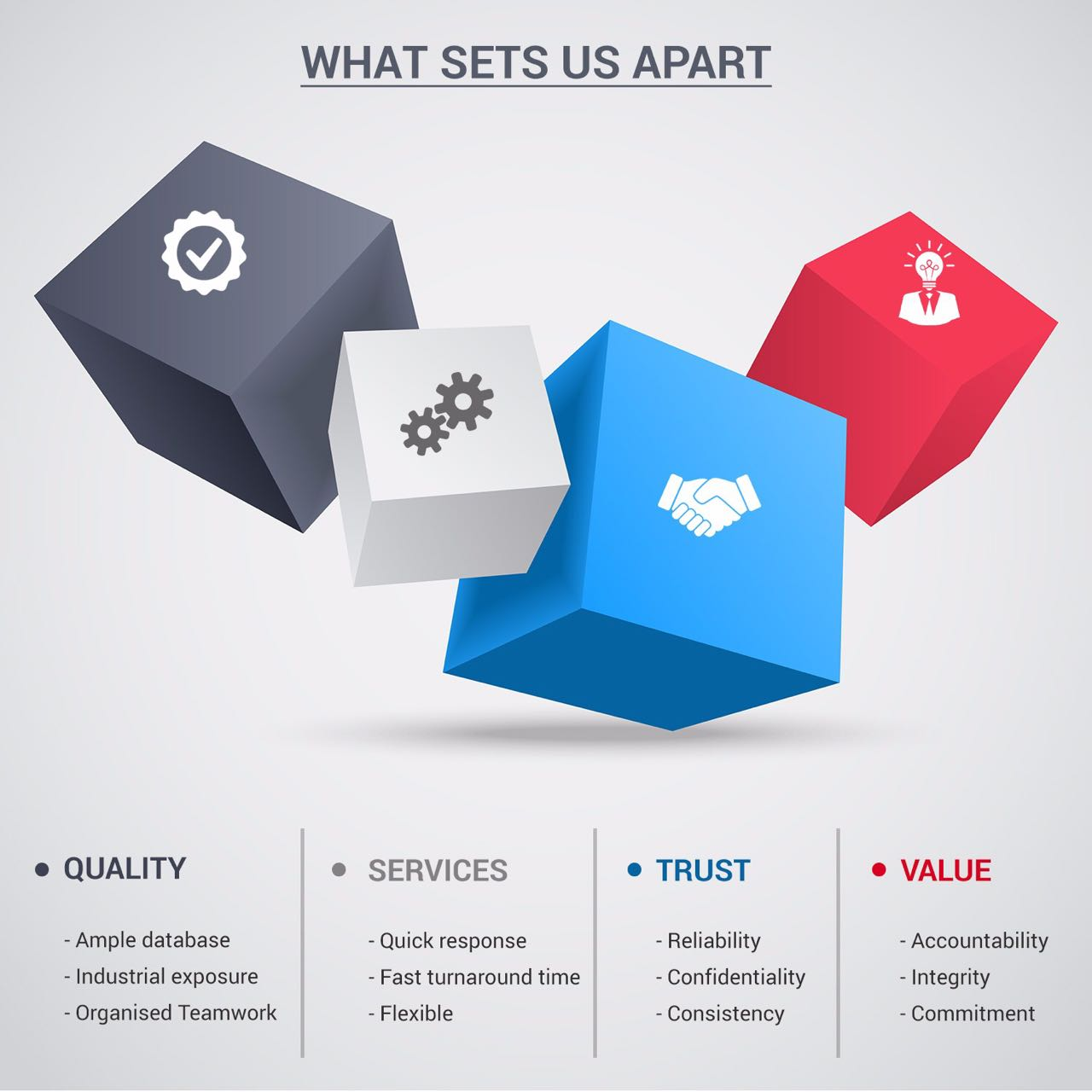 sar hr consultancy our advantages